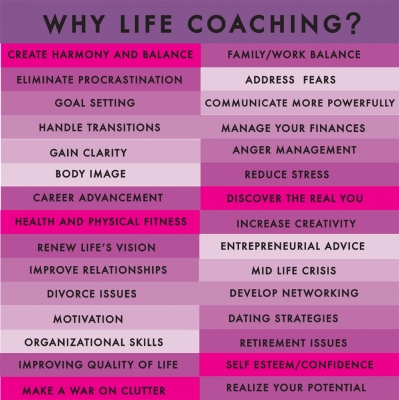 WHY LIFE COACHING FINAL